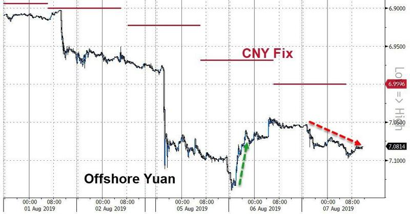 Weaponised Currency Tsunami is Coming