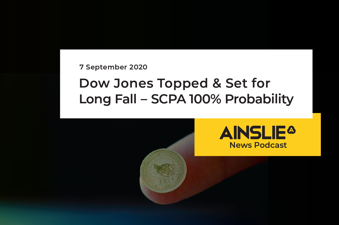 Dow Jones Topped and Set for Long Fall – SCPA 100% Probability