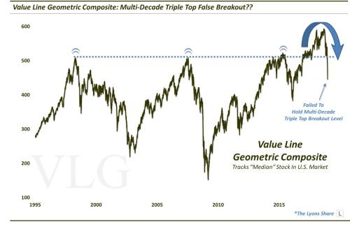 "VLG Break Out – ""mother of all short setups"""