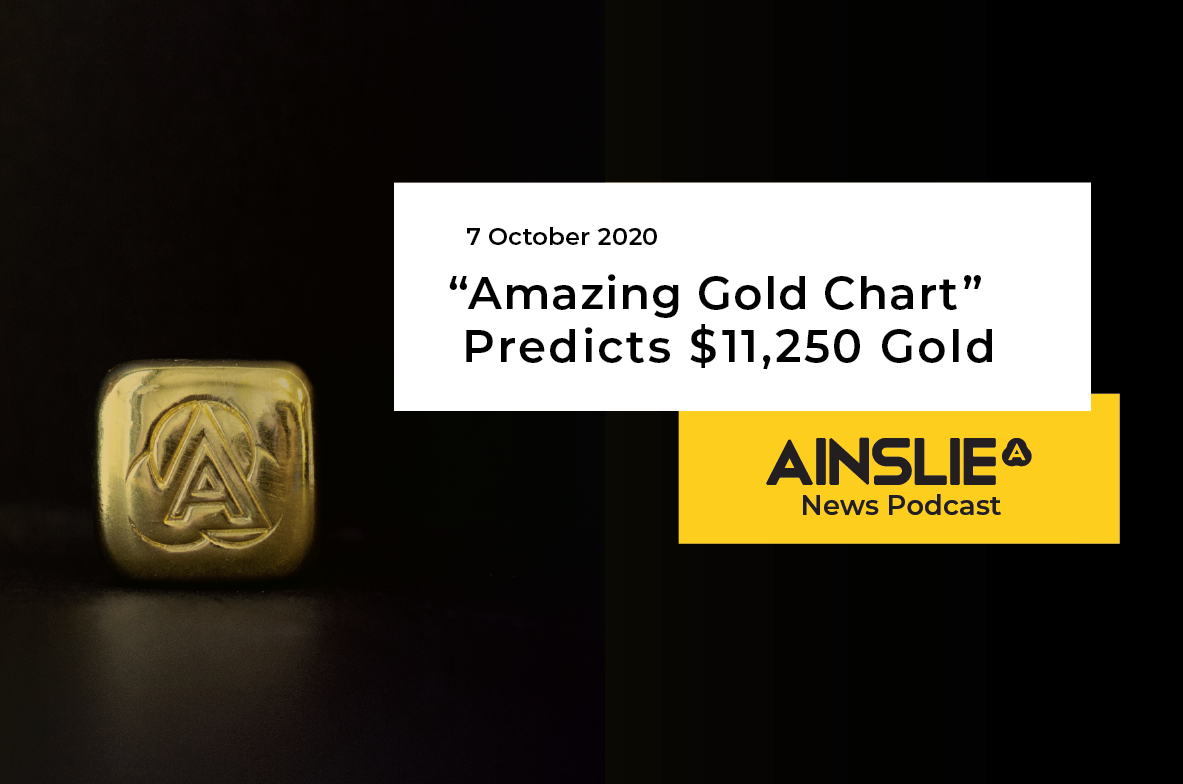 """""""Amazing Gold Chart"""" Predicts $11,250 Gold"""