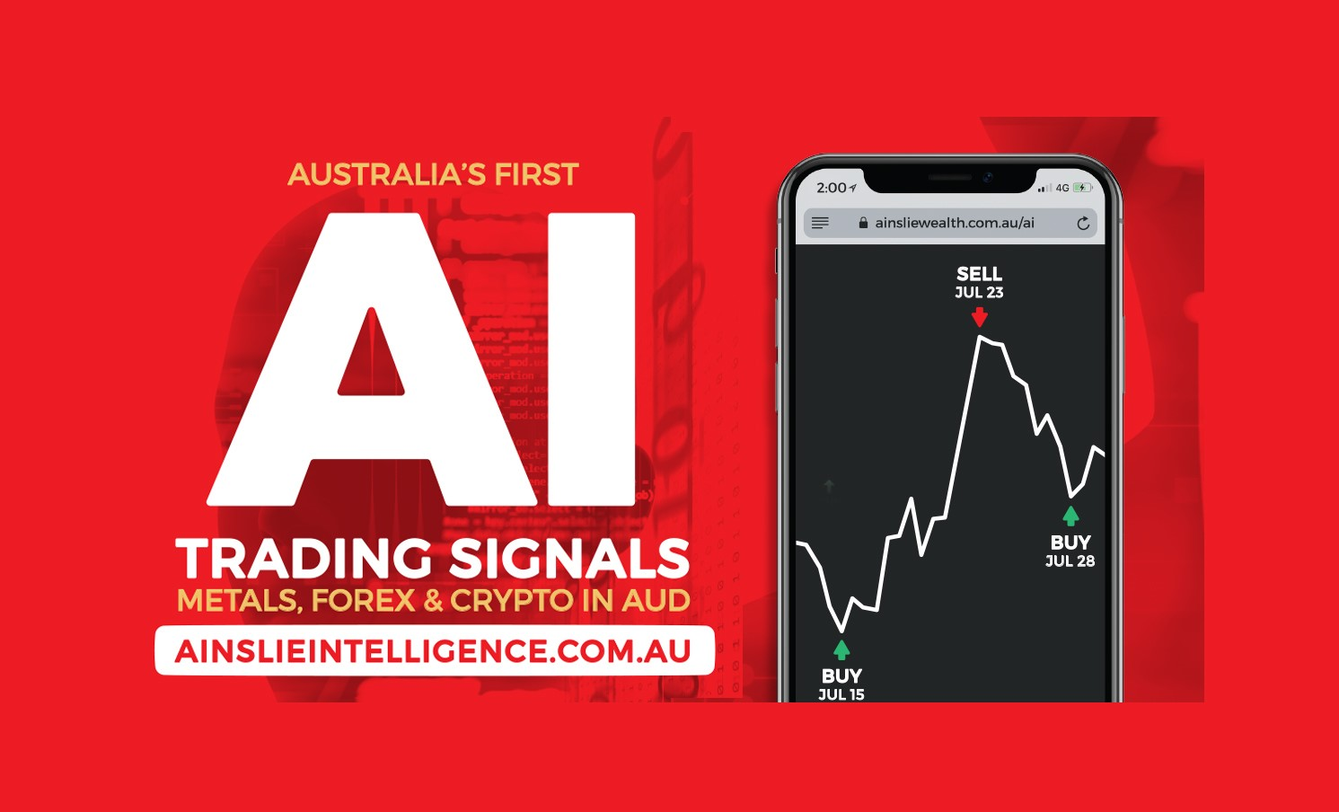AINSLIE INTELLIGENCE, WEEKLY DIGEST. AI TRADING SIGNALS.
