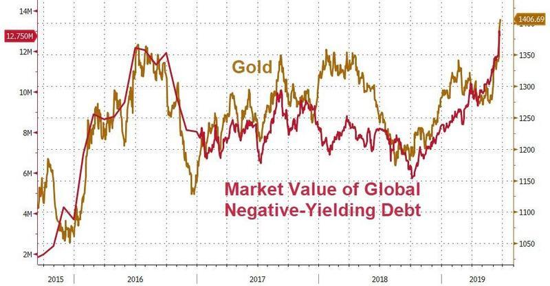 Consumer 'Penny' Drops - Gold Pops