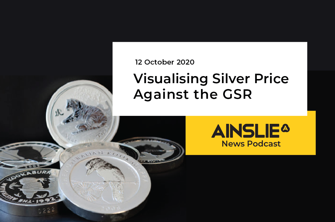 Visualising Silver Price Against the GSR